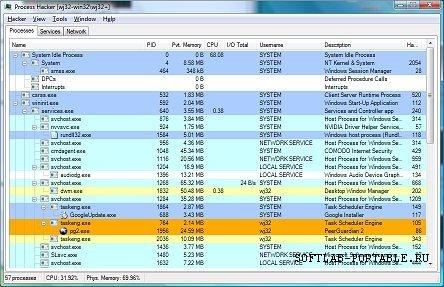 Process Hacker 2.36 Portable