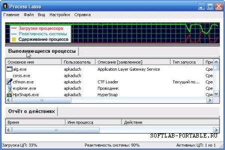 Process Lasso Pro 9.7.0.2 Portable