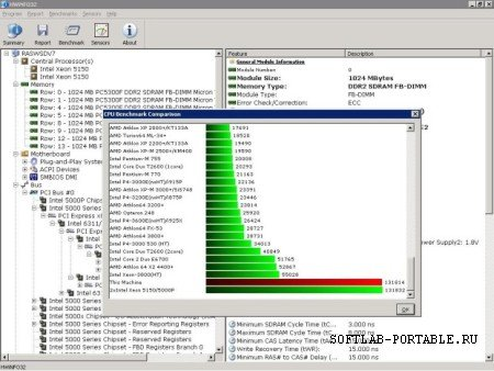 HWiNFO 7.0.4400 Final Portable